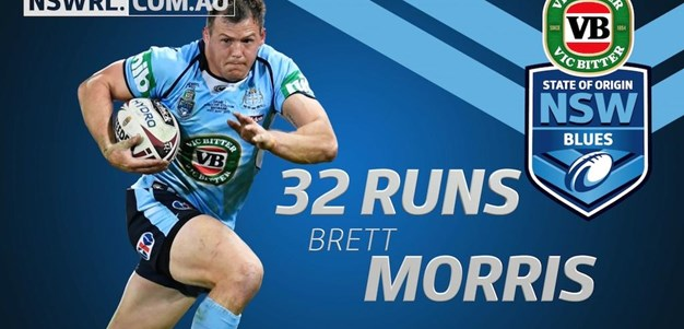 BLUES REVIEWS | Brett Morris